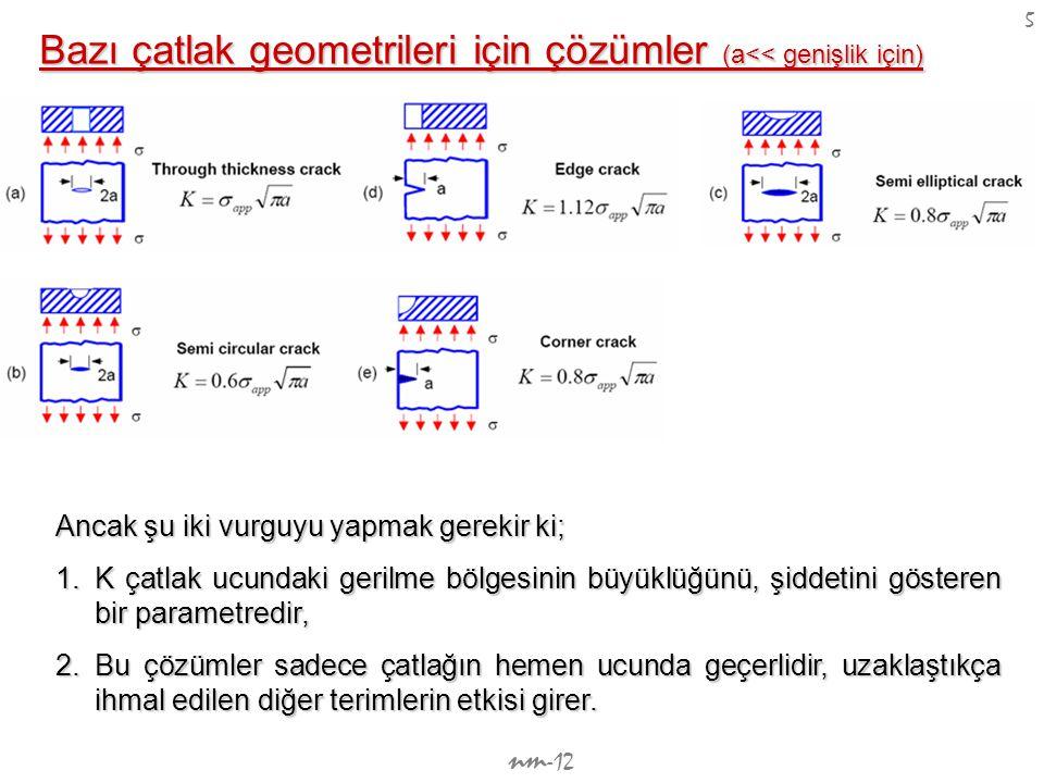 nm -12 16 Çekme Day.MPa Akma day.