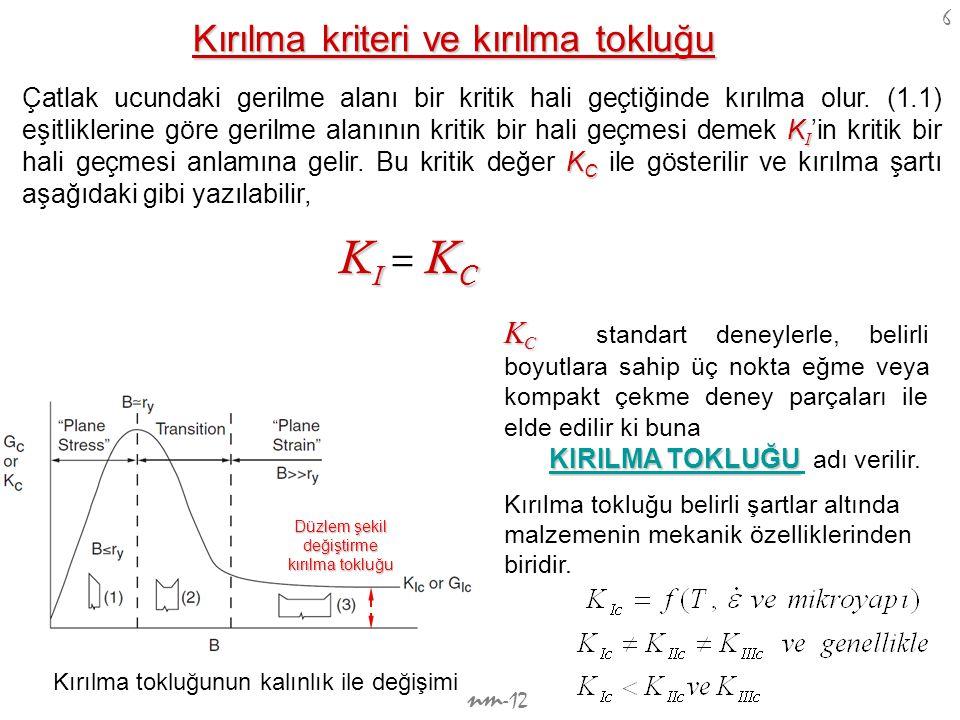 nm -12 6 Kırılma tokluğunun kalınlık ile değişimi KI = K KK KC Kırılma kriteri ve kırılma tokluğu K I K C Çatlak ucundaki gerilme alanı bir kritik hal