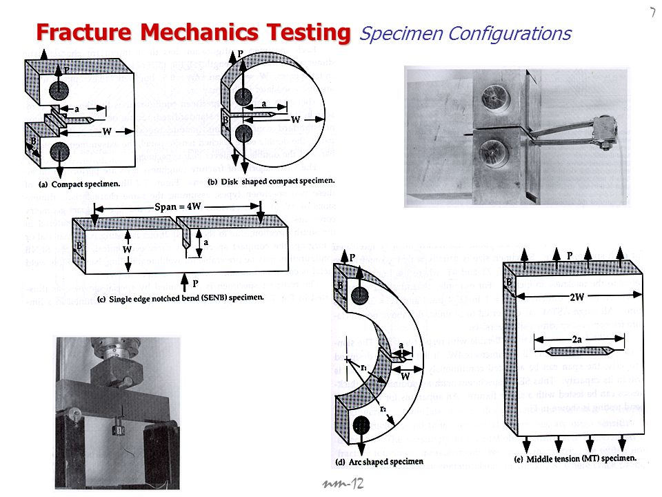 nm -12 7 Fracture Mechanics Testing Fracture Mechanics Testing Specimen Configurations