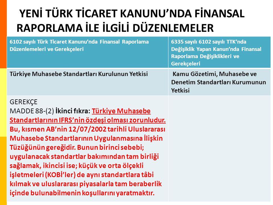YENİ TÜRK TİCARET KANUNU'NDA FİNANSAL RAPORLAMA İLE İLGİLİ DÜZENLEMELER 6102 sayılı Türk Ticaret Kanunu'nda Finansal Raporlama Düzenlemeleri ve Gerekç