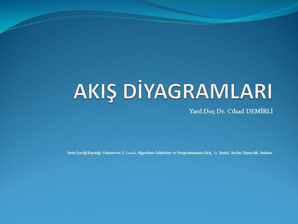 Yard.Doç.Dr. Cihad DEMİRLİ Sunu İçeriği Kaynağı: Vatansever, F. (2010). Algoritma Geliştirme ve Programlamaya Giriş, (7. Baskı), Seçkin Yayıncılık, An