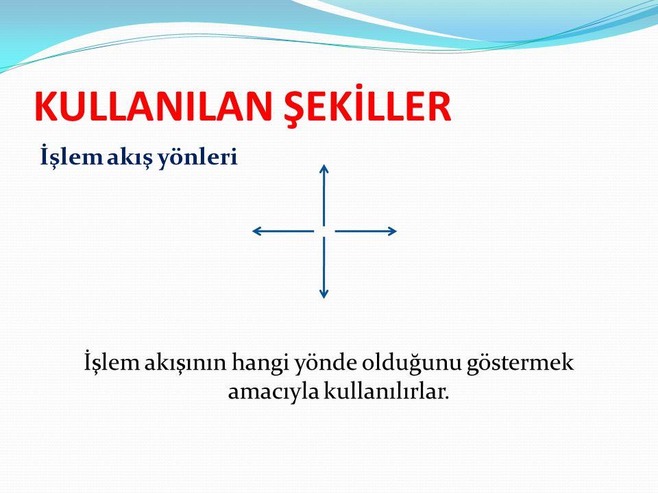 KULLANILAN ŞEKİLLER İşlem akış yönleri İşlem akışının hangi yönde olduğunu göstermek amacıyla kullanılırlar.