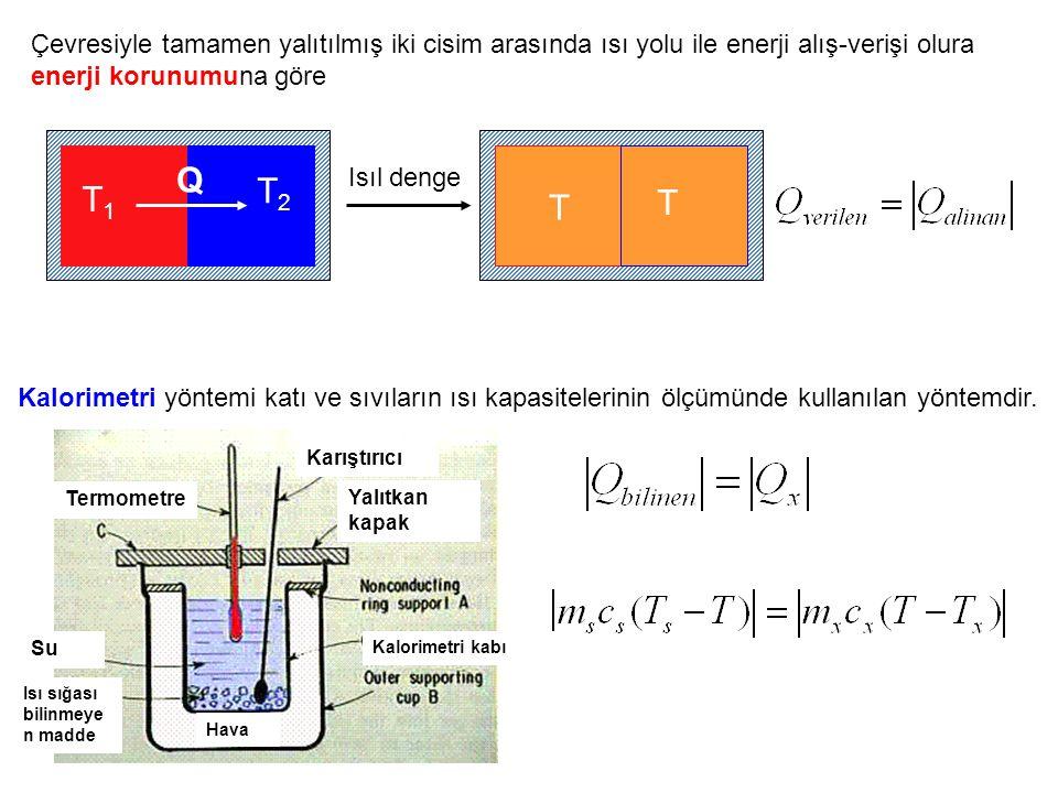 Çevresiyle tamamen yalıtılmış iki cisim arasında ısı yolu ile enerji alış-verişi olura enerji korunumuna göre T T Q T1T1 T2T2 Isıl denge Kalorimetri y