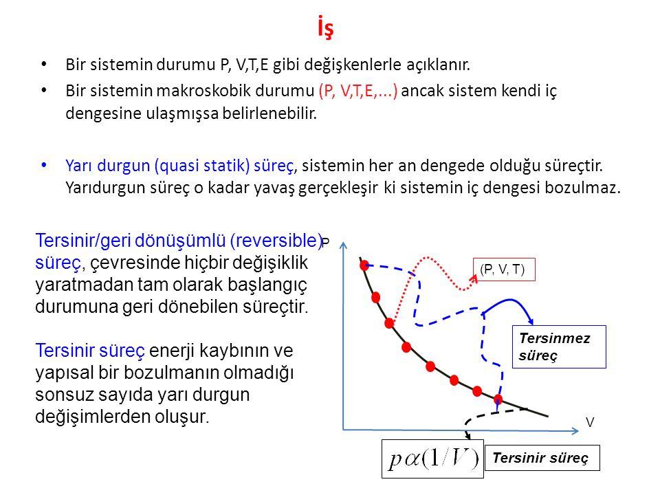İş Bir sistemin durumu P, V,T,E gibi değişkenlerle açıklanır. Bir sistemin makroskobik durumu (P, V,T,E,...) ancak sistem kendi iç dengesine ulaşmışsa