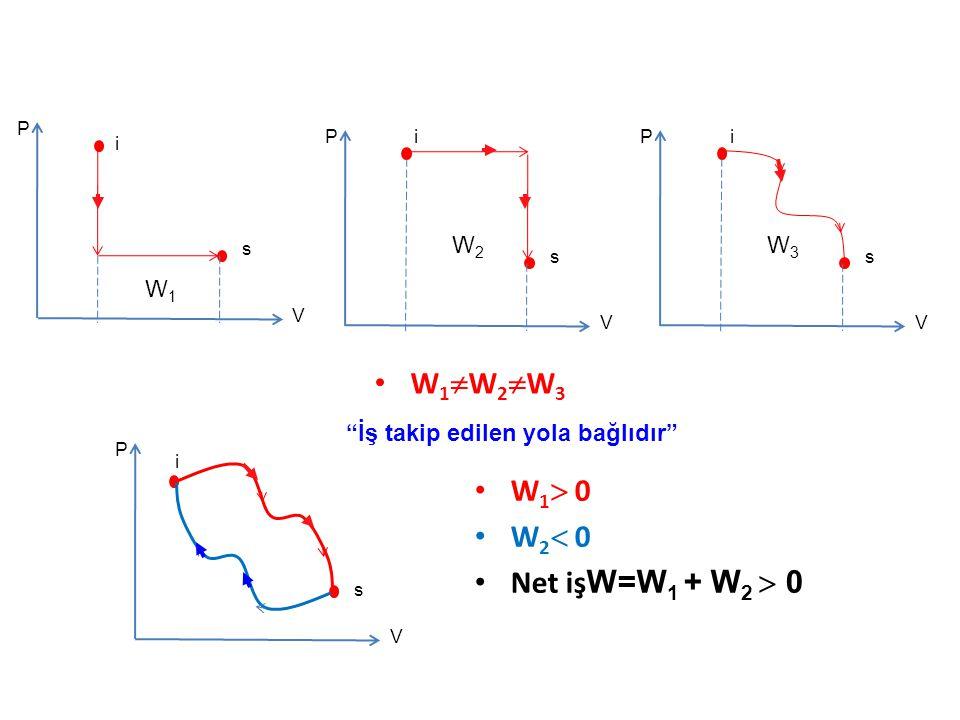"""W 1  W 2  W 3 V P s i W1W1 V P s i W2W2 V P s i W3W3 V P s i W 1  0 W 2  0 Net iş W=W 1 + W 2  0 """"İş takip edilen yola bağlıdır"""""""