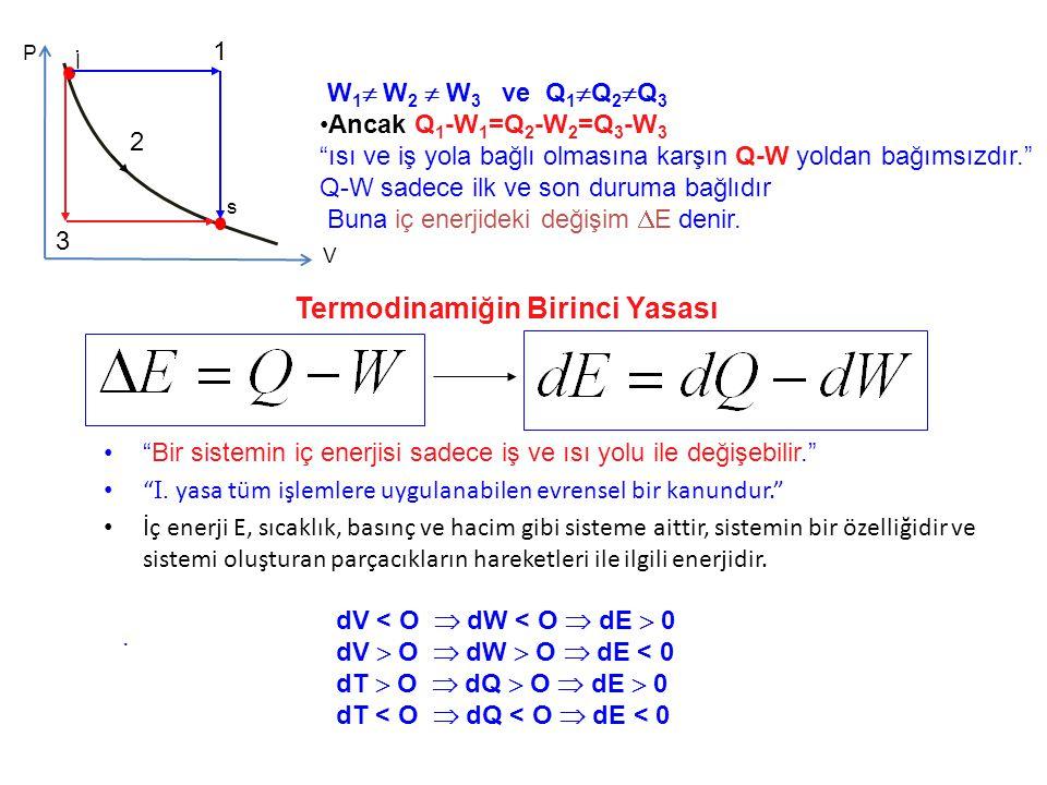 W 1  W 2  W 3 ve Q 1  Q 2  Q 3 Ancak Q 1 -W 1 =Q 2 -W 2 =Q 3 -W 3 ısı ve iş yola bağlı olmasına karşın Q-W yoldan bağımsızdır. Q-W sadece ilk ve son duruma bağlıdır Buna iç enerjideki değişim  E denir.
