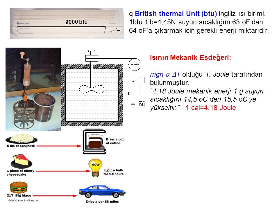 9000 btu q British thermal Unit (btu) ingiliz ısı birimi, 1btu 1lb=4,45N suyun sıcaklığını 63 oF'dan 64 oF'a çıkarmak için gerekli enerji miktarıdır.