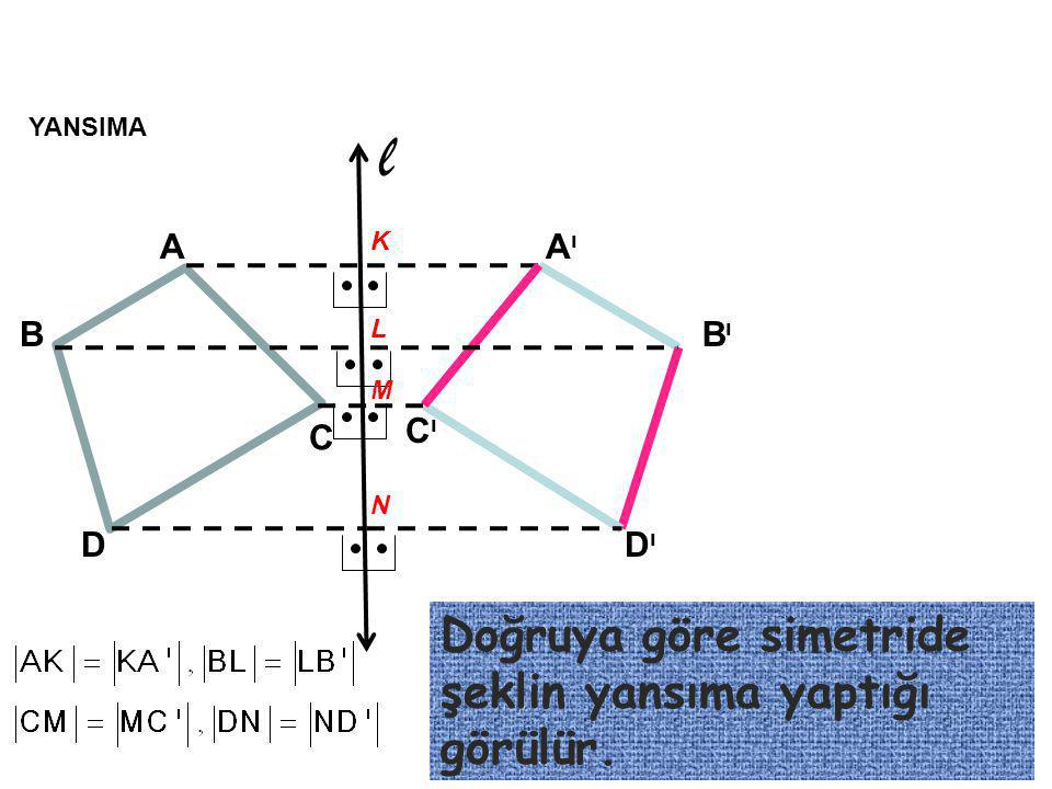 YANSIMA AAıAı BBıBı C CıCı DDıDı l K L M N Doğruya göre simetride şeklin yansıma yaptığı görülür.
