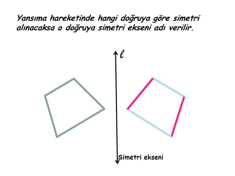Yansıma hareketinde hangi doğruya göre simetri alınacaksa o doğruya simetri ekseni adı verilir. l Simetri ekseni