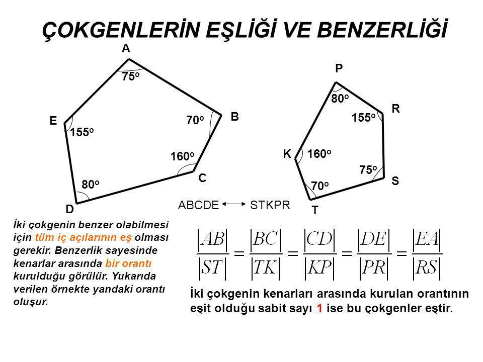 ÇOKGENLERİN EŞLİĞİ VE BENZERLİĞİ 75 o 70 o 160 o 80 o 155 o A B C D E 75 o 70 o 160 o 80 o 155 o P R S T K ABCDE STKPR İki çokgenin benzer olabilmesi için tüm iç açılarının eş olması gerekir.