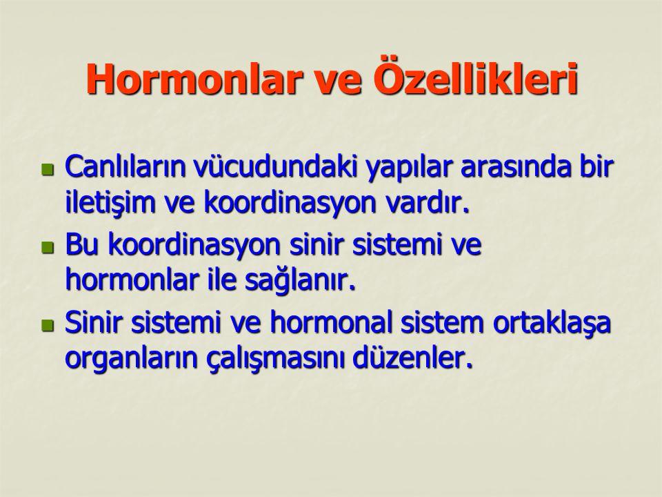 Hormon Üreten Organlar Özel salgılar oluşturup, paketleyerek dışarıya salan organlara salgı bezi denir.