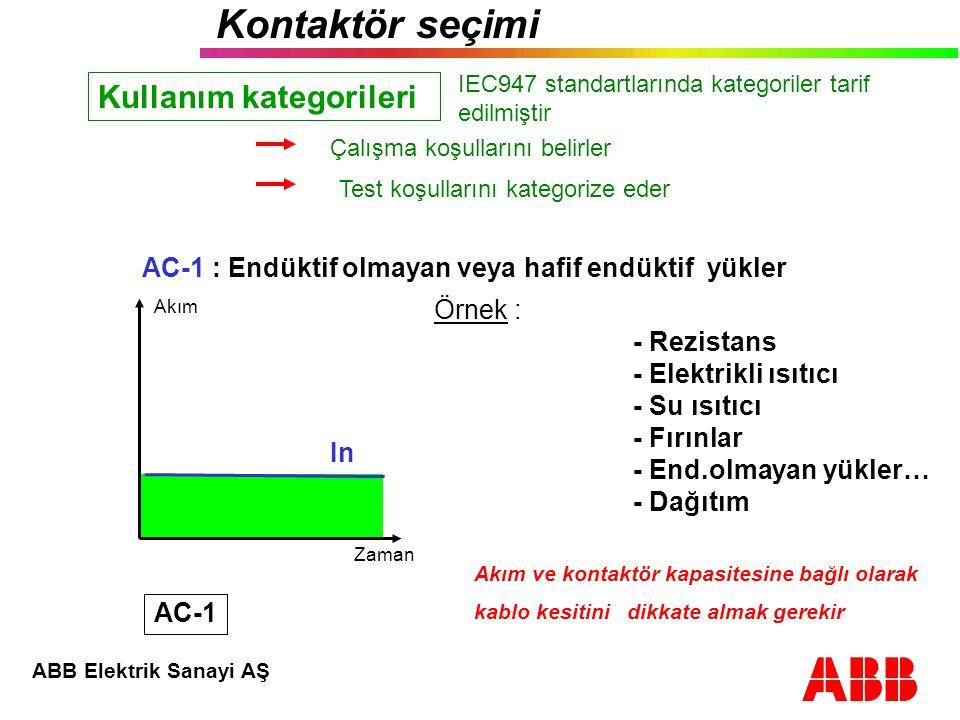 ABB Elektrik Sanayi AŞ Kontaktör seçimi Motor uygulaması AC-3: Sincap kafesli motorlar : yolverme, nominal çalışmada yapılan duruşlar Kapama akımı = 6 x In Açma akımı = Gerilim altında = Ue / 6 In Zaman Akım 6 x In AC-3 AC-4: Sincap kafesli motorlar : yolverme, adımlama, yönlendirme Kapama akımı = 6 x In Açma akımı = 6x Gerilim altında = Un AC-4 Kullanım kategorileri