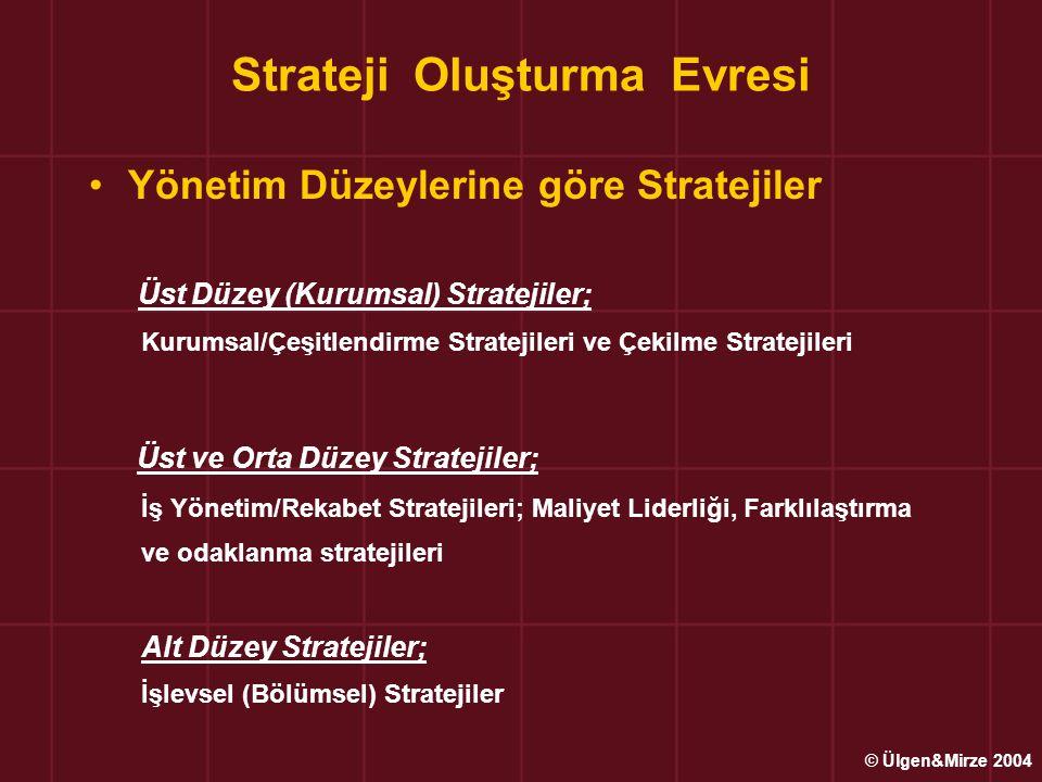 Strateji Oluşturma Evresi Yönetim Düzeylerine göre Stratejiler Üst Düzey (Kurumsal) Stratejiler; Kurumsal/Çeşitlendirme Stratejileri ve Çekilme Strate