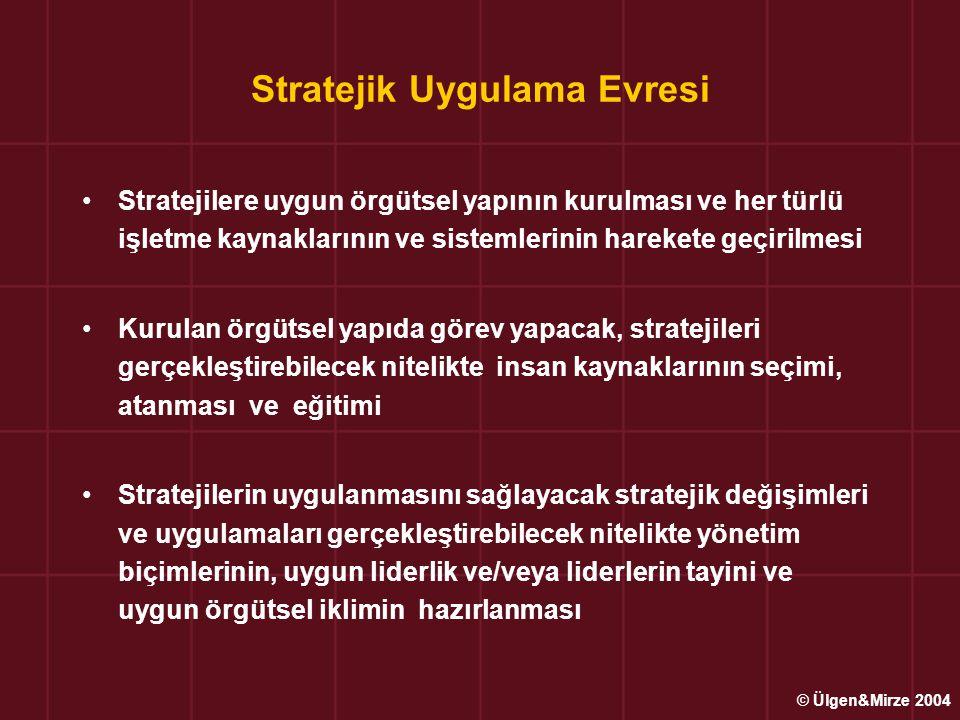 Stratejik Uygulama Evresi Stratejilere uygun örgütsel yapının kurulması ve her türlü işletme kaynaklarının ve sistemlerinin harekete geçirilmesi Kurul