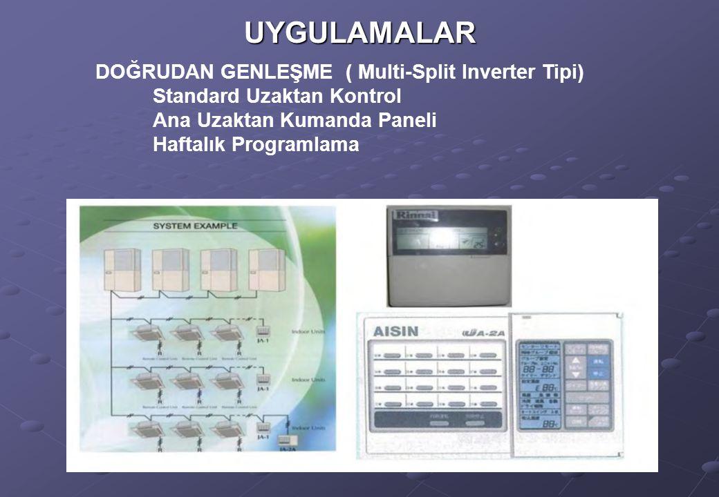 UYGULAMALAR DOĞRUDAN GENLEŞME ( Multi-Split Inverter Tipi) Standard Uzaktan Kontrol Ana Uzaktan Kumanda Paneli Haftalık Programlama