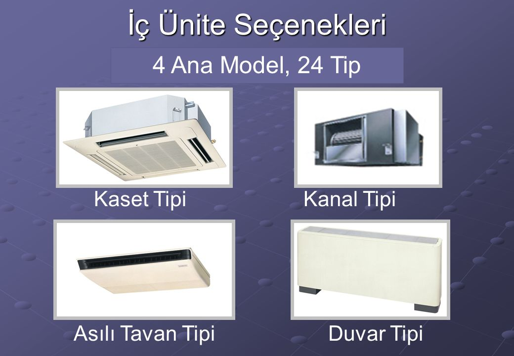 İç Ünite Seçenekleri Kaset TipiKanal Tipi Asılı Tavan TipiDuvar Tipi 4 Ana Model, 24 Tip