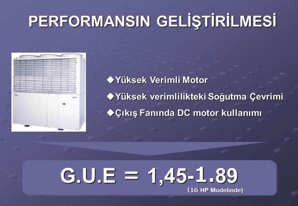PERFORMANSIN GELİŞTİRİLMESİ  Yüksek Verimli Motor  Yüksek verimlilikteki Soğutma Çevrimi  Çıkış Fanında DC motor kullanımı G.U.E = 1,45-1.89 ( 16 H