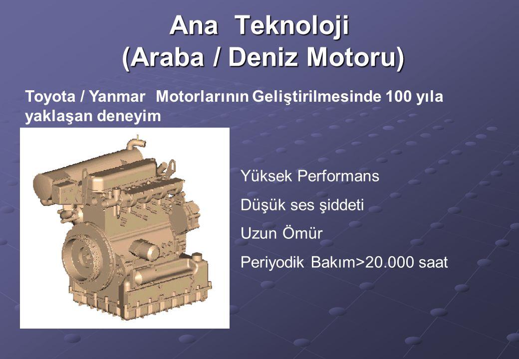 Toyota / Yanmar Motorlarının Geliştirilmesinde 100 yıla yaklaşan deneyim Ana Teknoloji (Araba / Deniz Motoru) Yüksek Performans Düşük ses şiddeti Uzun