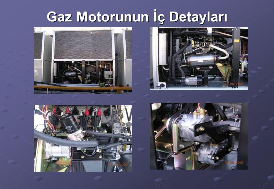 Gaz Motorunun İç Detayları