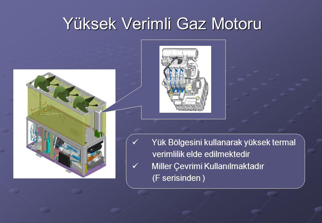 Yüksek Verimli Gaz Motoru Yük Bölgesini kullanarak yüksek termal verimlilik elde edilmektedir Miller Çevrimi Kullanılmaktadır (F serisinden )