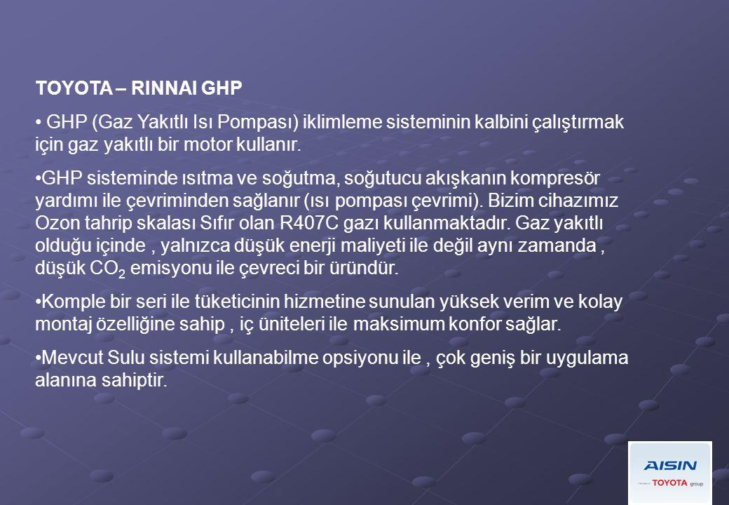 TOYOTA – RINNAI GHP GHP (Gaz Yakıtlı Isı Pompası) iklimleme sisteminin kalbini çalıştırmak için gaz yakıtlı bir motor kullanır. GHP sisteminde ısıtma