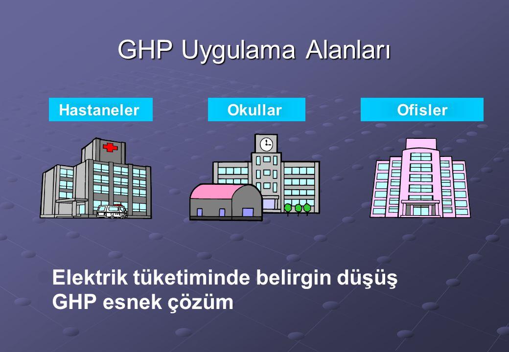 HastanelerOkullarOfisler Elektrik tüketiminde belirgin düşüş GHP esnek çözüm GHP Uygulama Alanları