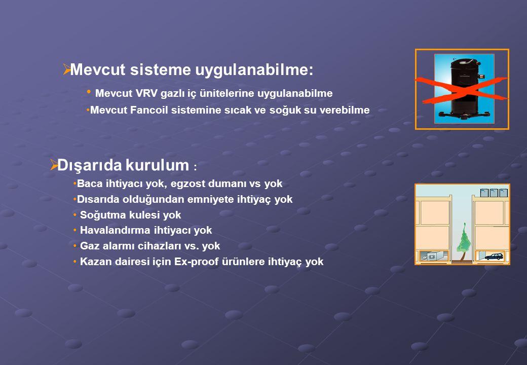  Mevcut sisteme uygulanabilme: Mevcut VRV gazlı iç ünitelerine uygulanabilme Mevcut Fancoil sistemine sıcak ve soğuk su verebilme  Dışarıda kurulum