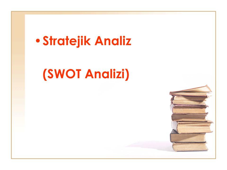 Stratejik Analiz (SWOT Analizi)