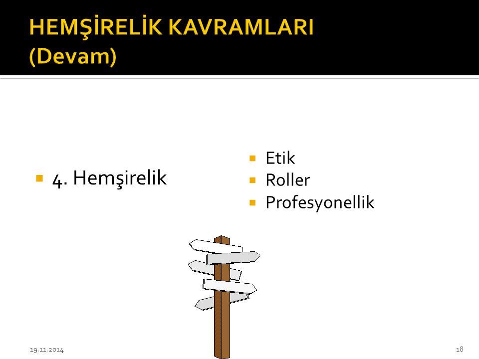  4. Hemşirelik  Etik  Roller  Profesyonellik 19.11.201418