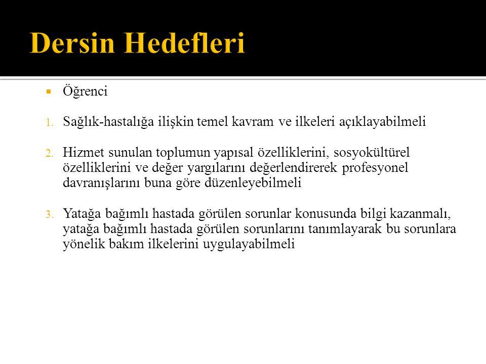 SAĞLIK Subjektif Sağlık Algısı Objektif Sağlık Algısı 19.11.201425