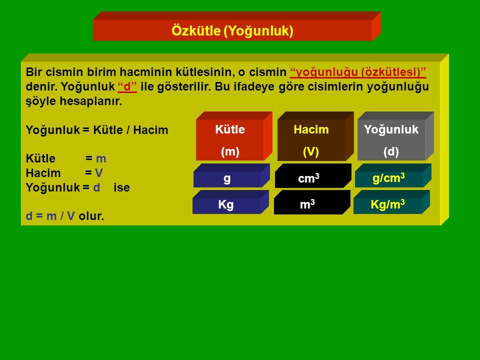 Özkütle (Yoğunluk) Bir cismin birim hacminin kütlesinin, o cismin yoğunluğu (özkütlesi) denir.