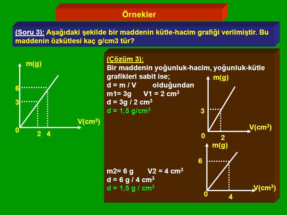 Örnekler (Soru 3): Aşağıdaki şekilde bir maddenin kütle-hacim grafiği verilmiştir.
