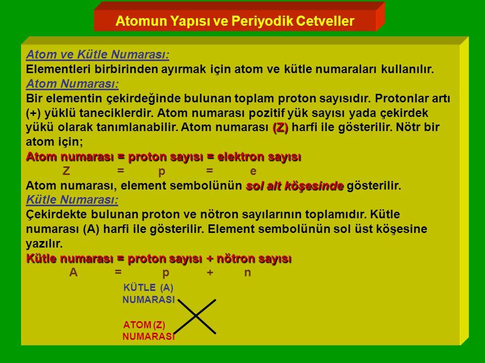 Atomun Yapısı ve Periyodik Cetveller Atom ve Kütle Numarası: Elementleri birbirinden ayırmak için atom ve kütle numaraları kullanılır.