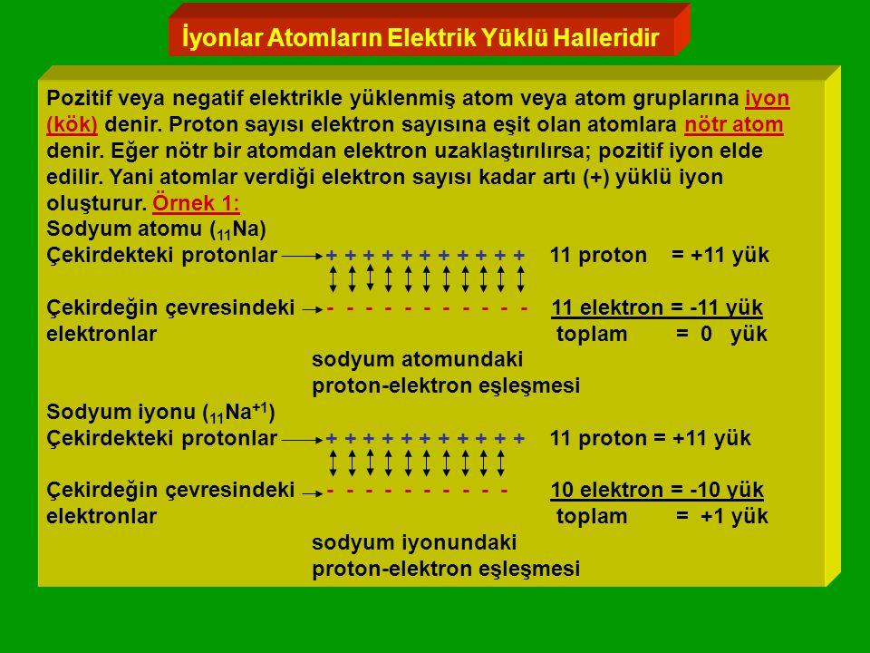 İyonlar Atomların Elektrik Yüklü Halleridir Pozitif veya negatif elektrikle yüklenmiş atom veya atom gruplarına iyon (kök) denir.