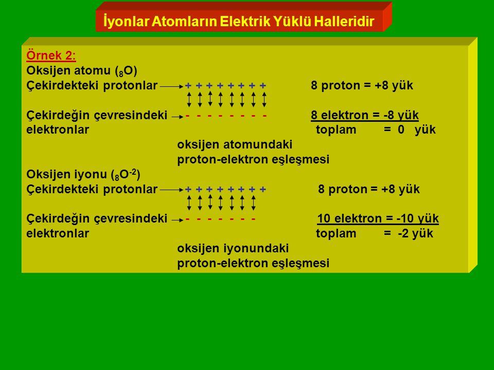 İyonlar Atomların Elektrik Yüklü Halleridir Örnek 2: Oksijen atomu ( 8 O) Çekirdekteki protonlar + + + + + + + + 8 proton = +8 yük Çekirdeğin çevresindeki - - - - - - - - 8 elektron = -8 yük elektronlar toplam = 0 yük oksijen atomundaki proton-elektron eşleşmesi Oksijen iyonu ( 8 O -2 ) Çekirdekteki protonlar + + + + + + + + 8 proton = +8 yük Çekirdeğin çevresindeki - - - - - - - 10 elektron = -10 yük elektronlar toplam = -2 yük oksijen iyonundaki proton-elektron eşleşmesi