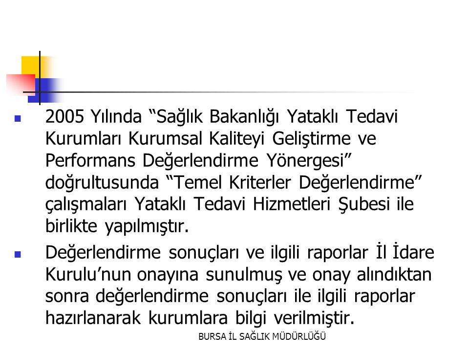 """BURSA İL SAĞLIK MÜDÜRLÜĞÜ 2005 Yılında """"Sağlık Bakanlığı Yataklı Tedavi Kurumları Kurumsal Kaliteyi Geliştirme ve Performans Değerlendirme Yönergesi"""""""