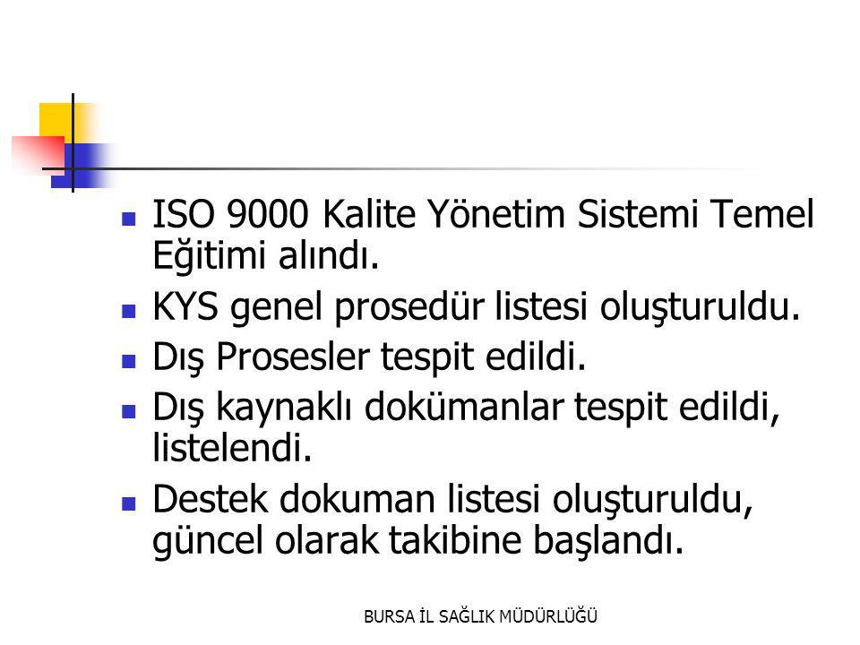 BURSA İL SAĞLIK MÜDÜRLÜĞÜ ISO 9000 Kalite Yönetim Sistemi Temel Eğitimi alındı. KYS genel prosedür listesi oluşturuldu. Dış Prosesler tespit edildi. D