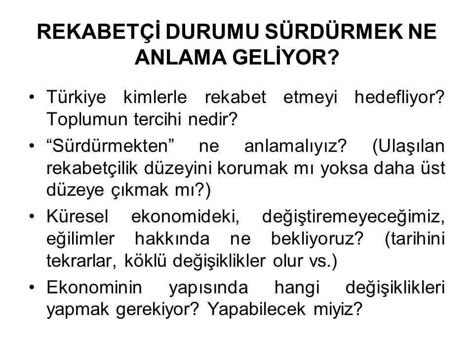 REKABETÇİ DURUMU SÜRDÜRMEK NE ANLAMA GELİYOR. Türkiye kimlerle rekabet etmeyi hedefliyor.