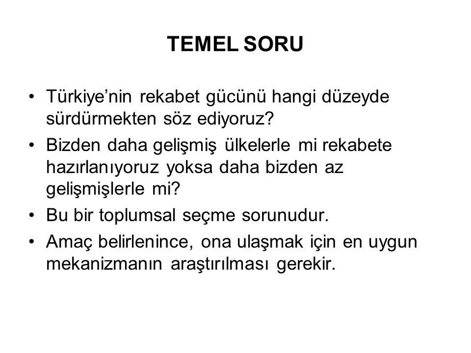 TEMEL SORU Türkiye'nin rekabet gücünü hangi düzeyde sürdürmekten söz ediyoruz? Bizden daha gelişmiş ülkelerle mi rekabete hazırlanıyoruz yoksa daha bi