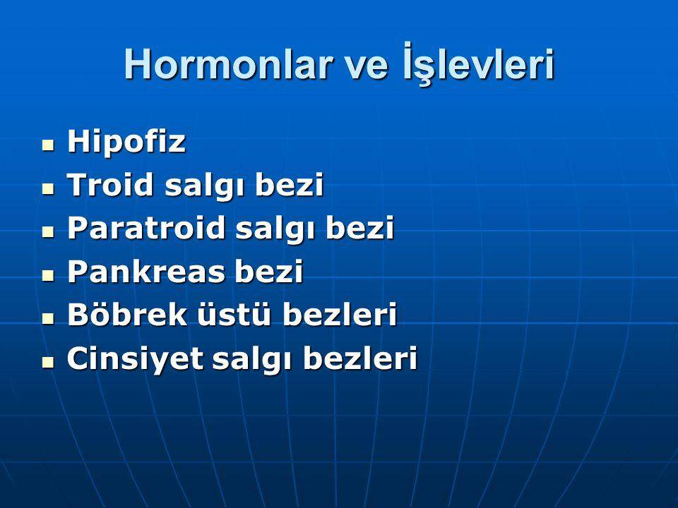 Hormonlar ve İşlevleri Hipofiz Hipofiz Troid salgı bezi Troid salgı bezi Paratroid salgı bezi Paratroid salgı bezi Pankreas bezi Pankreas bezi Böbrek