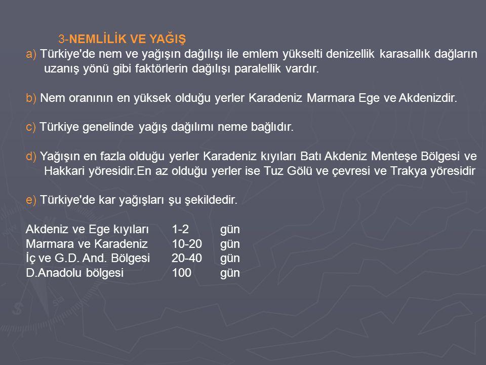 3-NEMLİLİK VE YAĞIŞ a) Türkiye de nem ve yağışın dağılışı ile emlem yükselti denizellik karasallık dağların uzanış yönü gibi faktörlerin dağılışı paralellik vardır.
