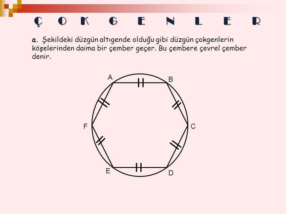 a. Şekildeki düzgün altıgende olduğu gibi düzgün çokgenlerin köşelerinden daima bir çember geçer. Bu çembere çevrel çember denir. A B C D E F OKGENLER