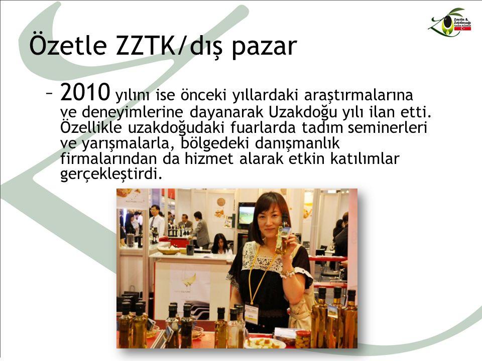 Özetle ZZTK/dış pazar –2010 yılını ise önceki yıllardaki araştırmalarına ve deneyimlerine dayanarak Uzakdoğu yılı ilan etti.