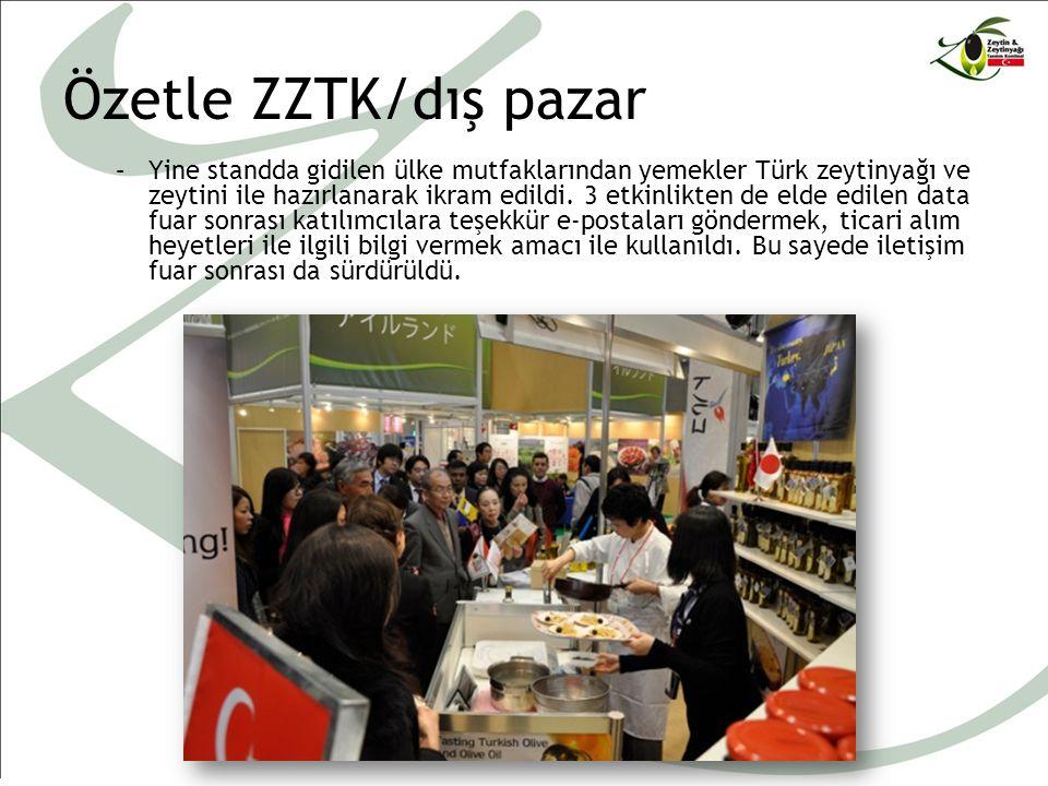 Özetle ZZTK/dış pazar –Yine standda gidilen ülke mutfaklarından yemekler Türk zeytinyağı ve zeytini ile hazırlanarak ikram edildi.