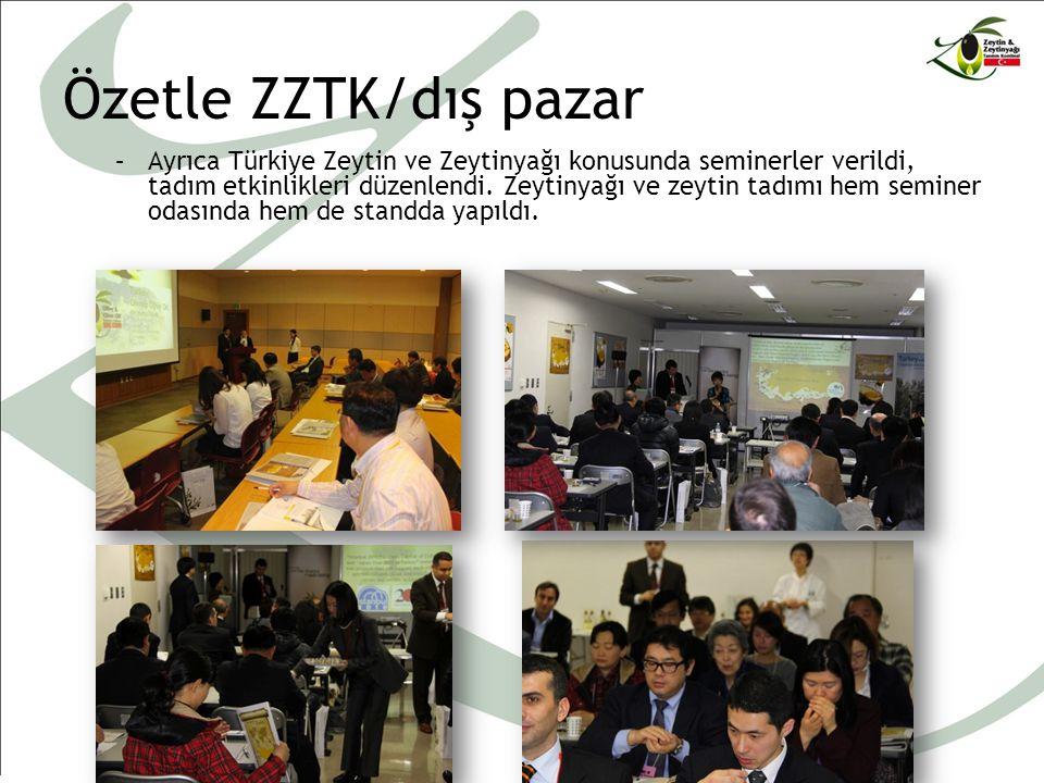 Özetle ZZTK/dış pazar –Ayrıca Türkiye Zeytin ve Zeytinyağı konusunda seminerler verildi, tadım etkinlikleri düzenlendi.