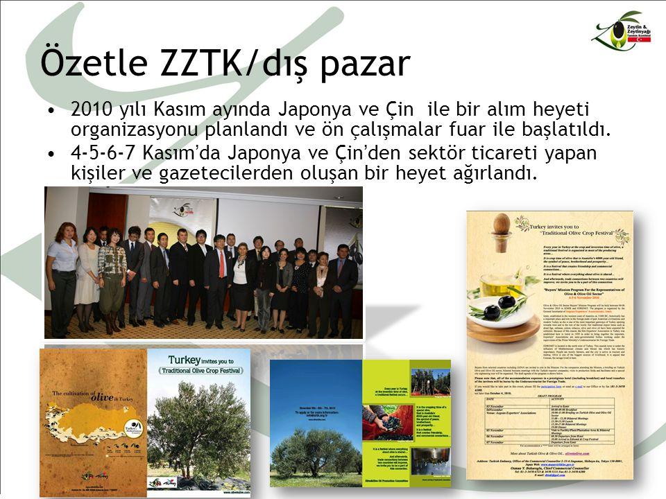 Özetle ZZTK/dış pazar 2010 yılı Kasım ayında Japonya ve Çin ile bir alım heyeti organizasyonu planlandı ve ön çalışmalar fuar ile başlatıldı.