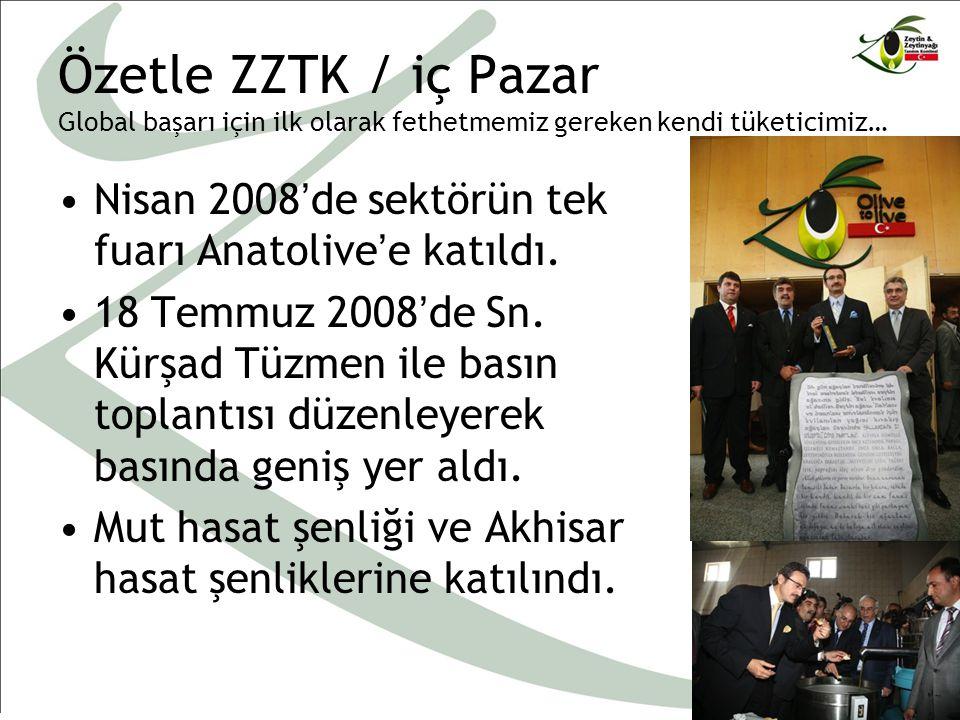 Özetle ZZTK / iç Pazar Global başarı için ilk olarak fethetmemiz gereken kendi tüketicimiz… Nisan 2008'de sektörün tek fuarı Anatolive'e katıldı.