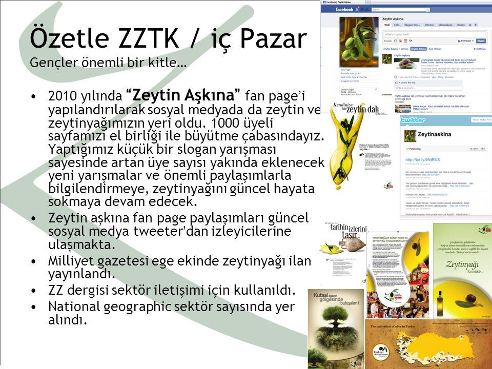 Özetle ZZTK / iç Pazar Gençler önemli bir kitle… 2010 yılında Zeytin Aşkına fan page'i yapılandırılarak sosyal medyada da zeytin ve zeytinyağımızın yeri oldu.