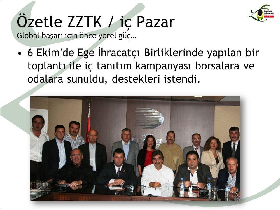 Özetle ZZTK / iç Pazar Global başarı için önce yerel güç… 6 Ekim'de Ege İhracatçı Birliklerinde yapılan bir toplantı ile iç tanıtım kampanyası borsalara ve odalara sunuldu, destekleri istendi.