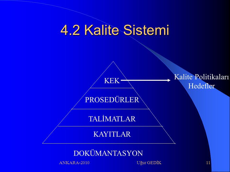 ANKARA-2010 Uğur GEDİK11 4.2 Kalite Sistemi KEK PROSEDÜRLER TALİMATLAR KAYITLAR DOKÜMANTASYON Kalite Politikaları Hedefler
